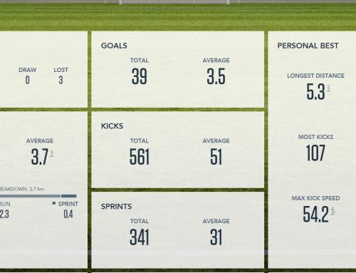 Zepp Soccer Tracker App Review